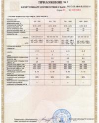 сертификат грузовой до 22.12.2024-2