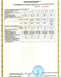 сертификат малый грузовой до 22.12.2024-2
